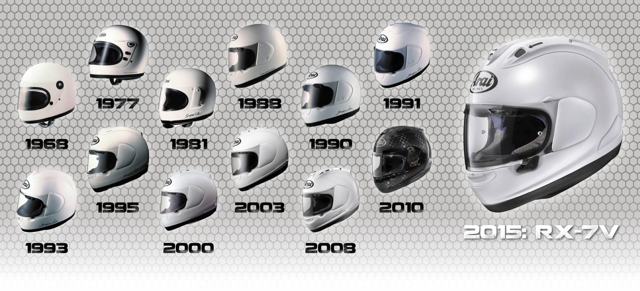 Rx 7v Arai Helmet Precise Denzel M Hitam 42 Sizes Xs Xxxl